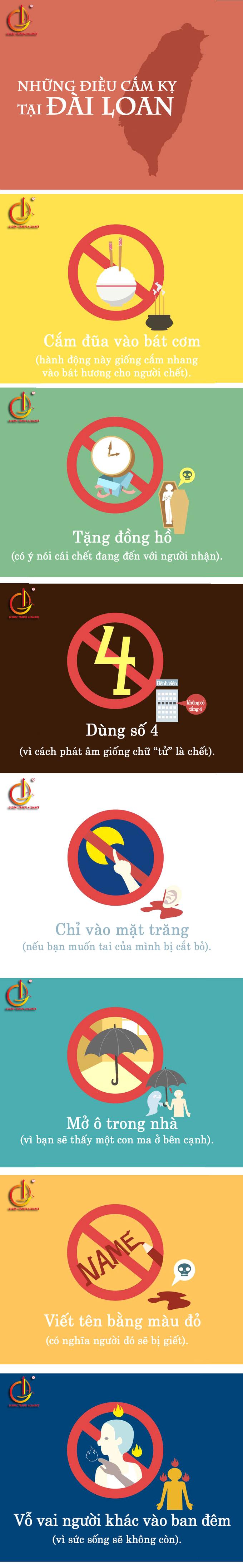 điều cấm kỵ nên biết khi đi du lịch Đài Loan