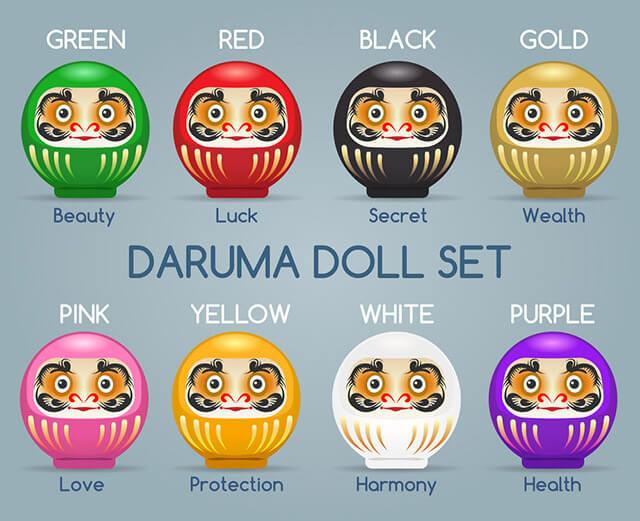 Mỗi màu sắc của búp bê Daruma lại mang một ý nghĩa khác nhau