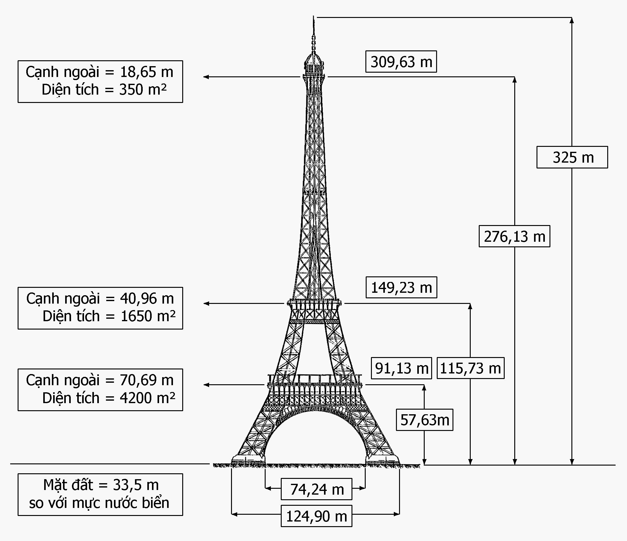 Tháp Eiffel của Pháp